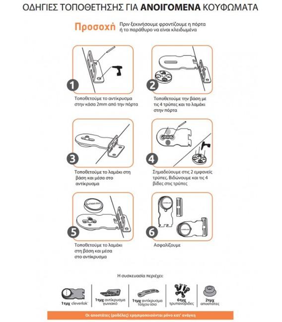 Ασφάλεια Ανοιγόμενων Κουφωμάτων