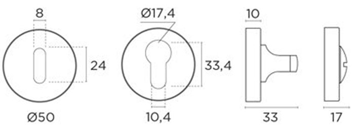 convex rozeta 2015